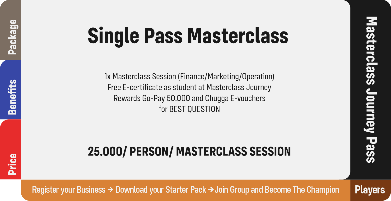 pricelist single pass